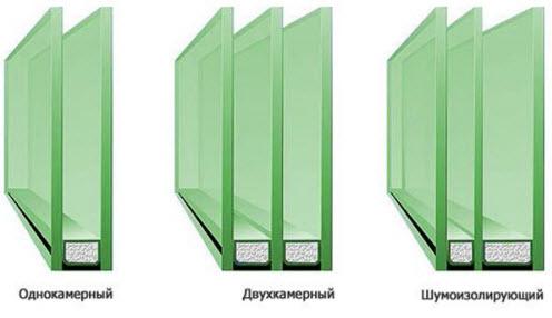 Как выбрать стеклопакет