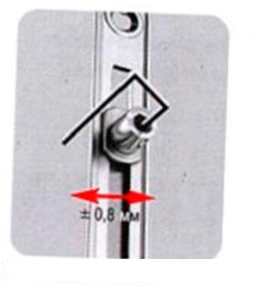 регулировка окон с фурнитурой roto